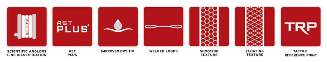 linea-scientific-anglers-Amplitude-MPX-fly-line-tecnologias