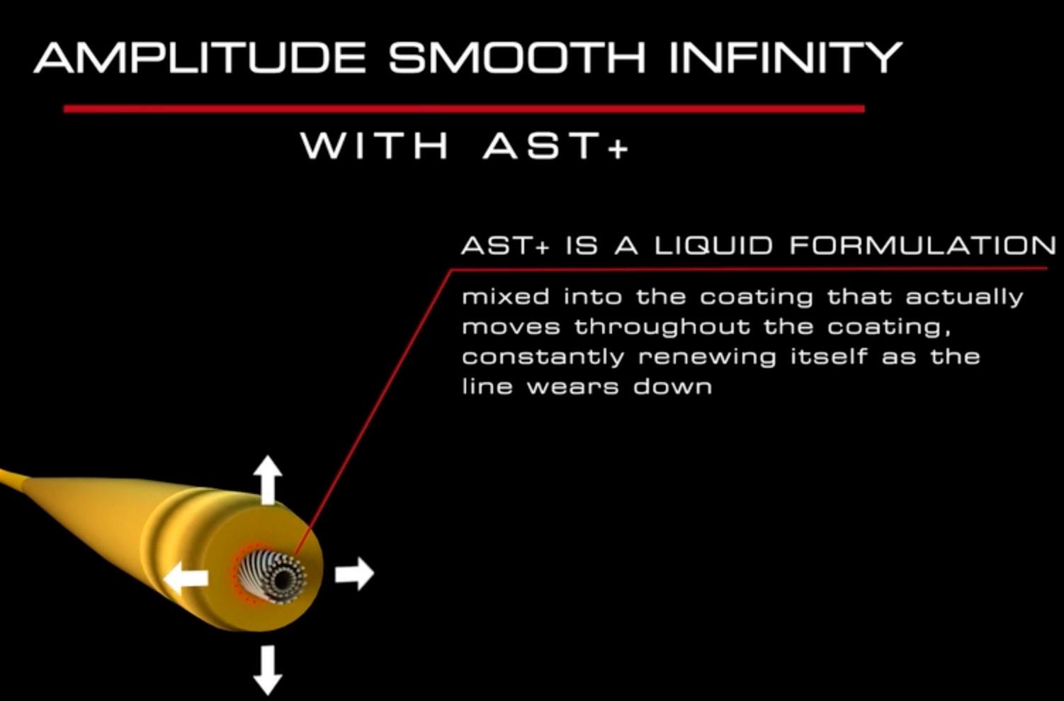 amplitude-smooth-infinity