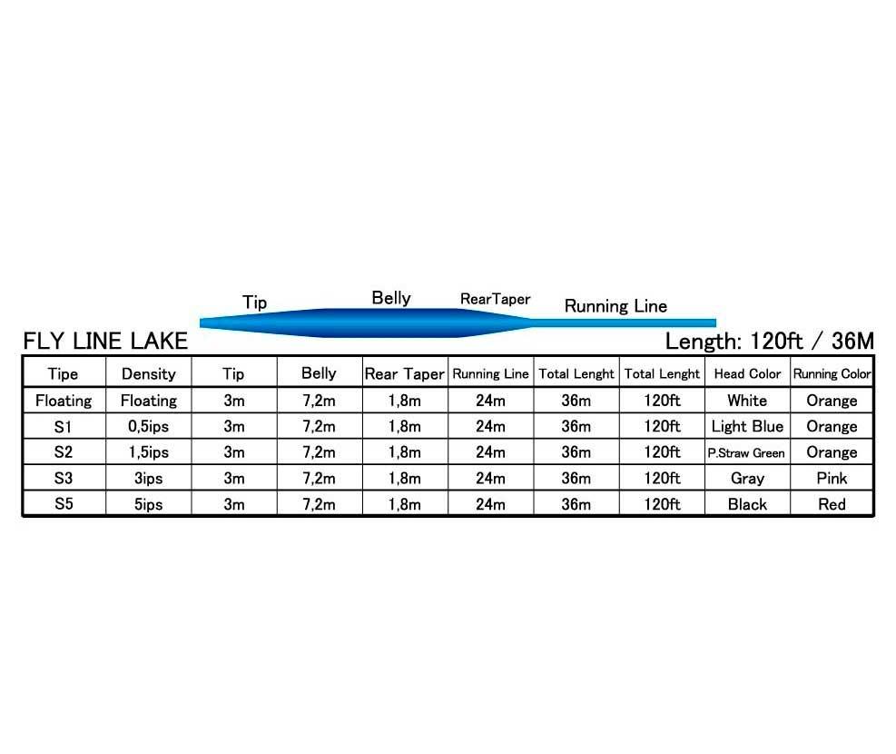linea baetis lake