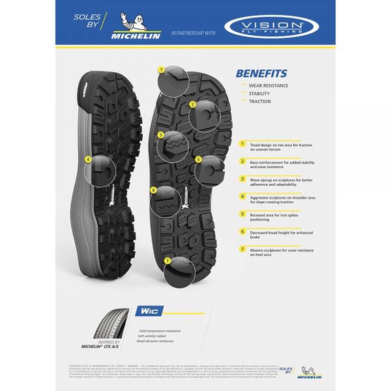Suela-de-goma-Michelin-Botas-Vision