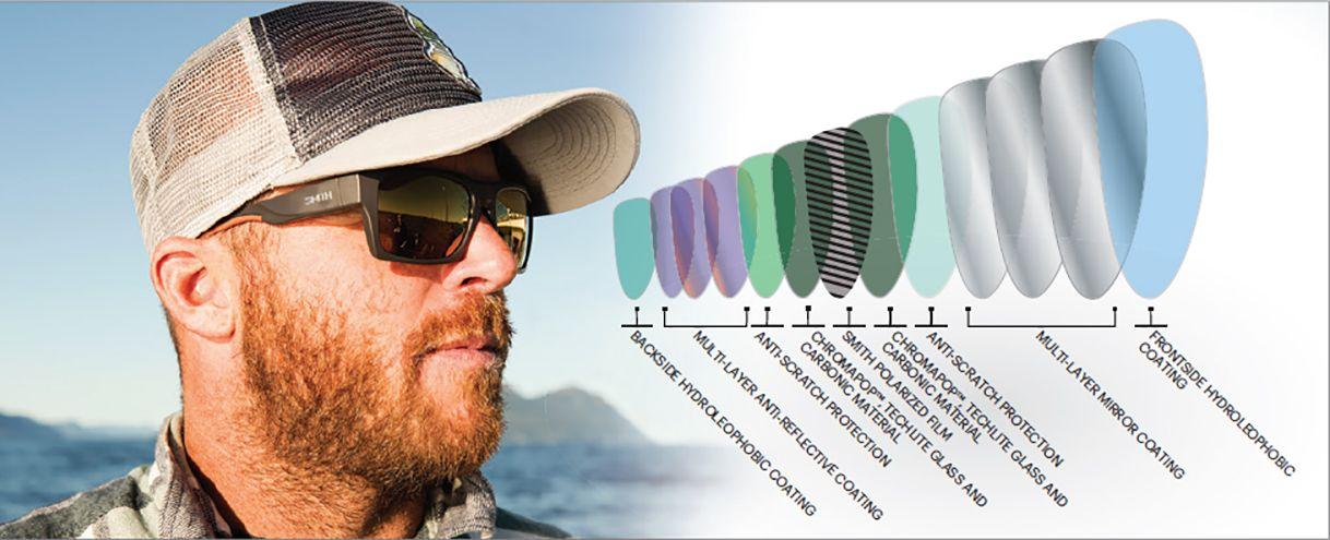 tecnologia-gafas-polarizadas-smith-optics